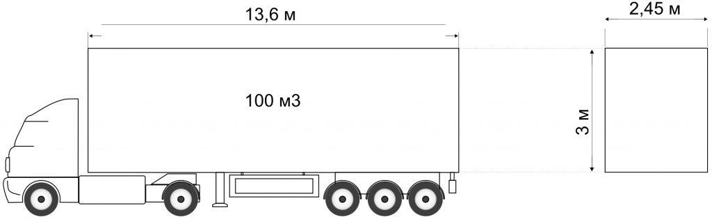 Седельный тягач с полуприцепом вместимостью 100м³