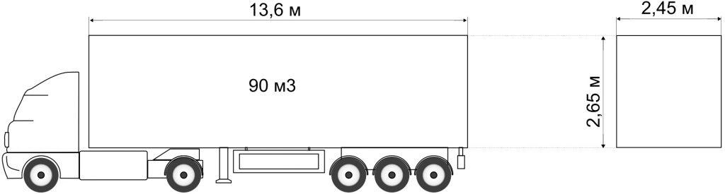 Седельный тягач с полуприцепом вместимостью 90м³